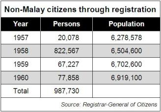 MalayaCitizens