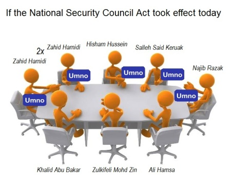 National Security Council members